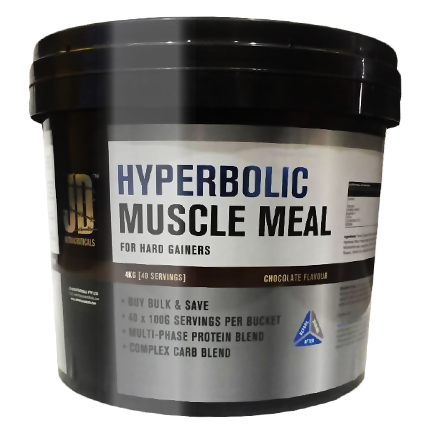 Hyperbolic Muscle Meal